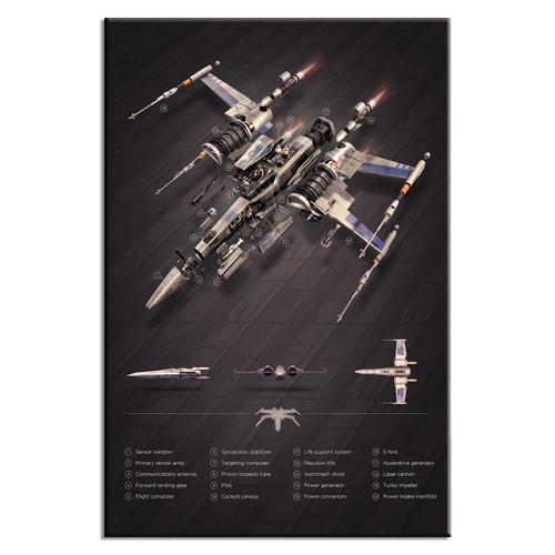 X-Wing Fighter Exploded View